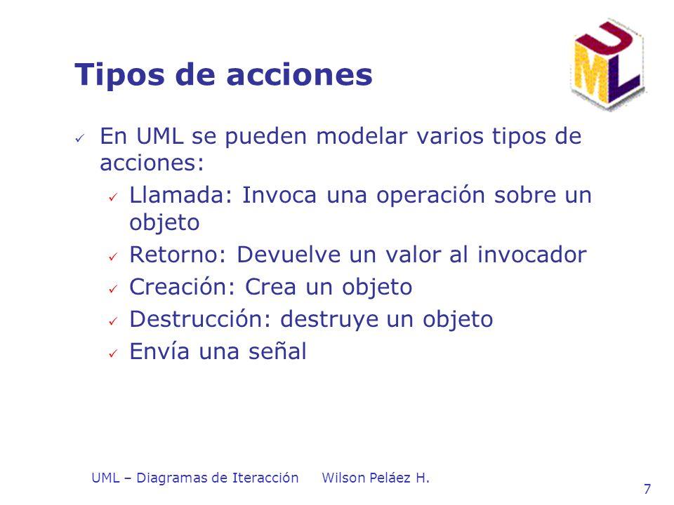 Tipos de acciones En UML se pueden modelar varios tipos de acciones: