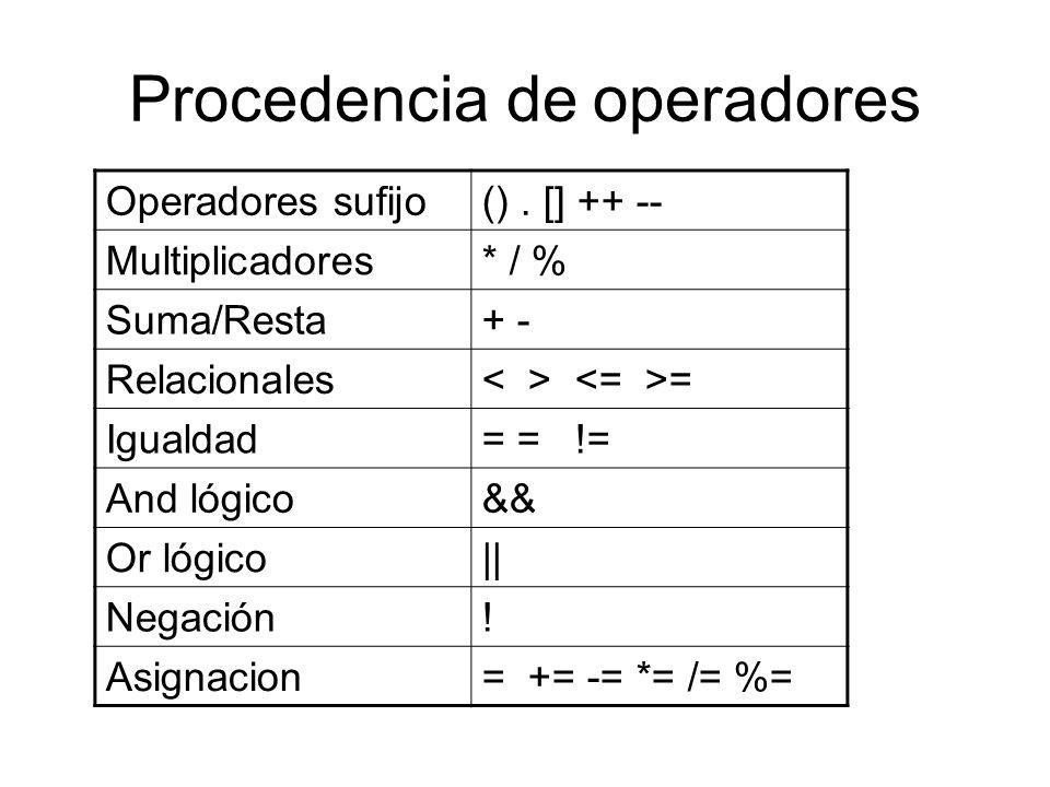 Procedencia de operadores