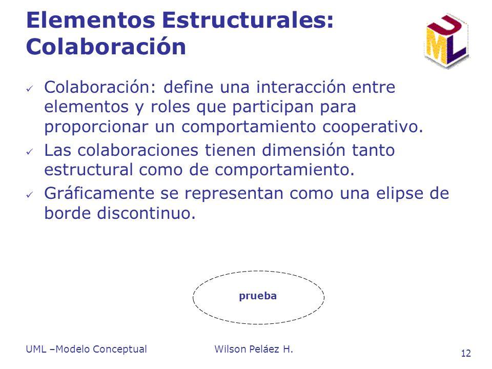 Elementos Estructurales: Colaboración