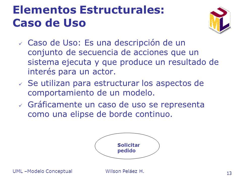 Elementos Estructurales: Caso de Uso