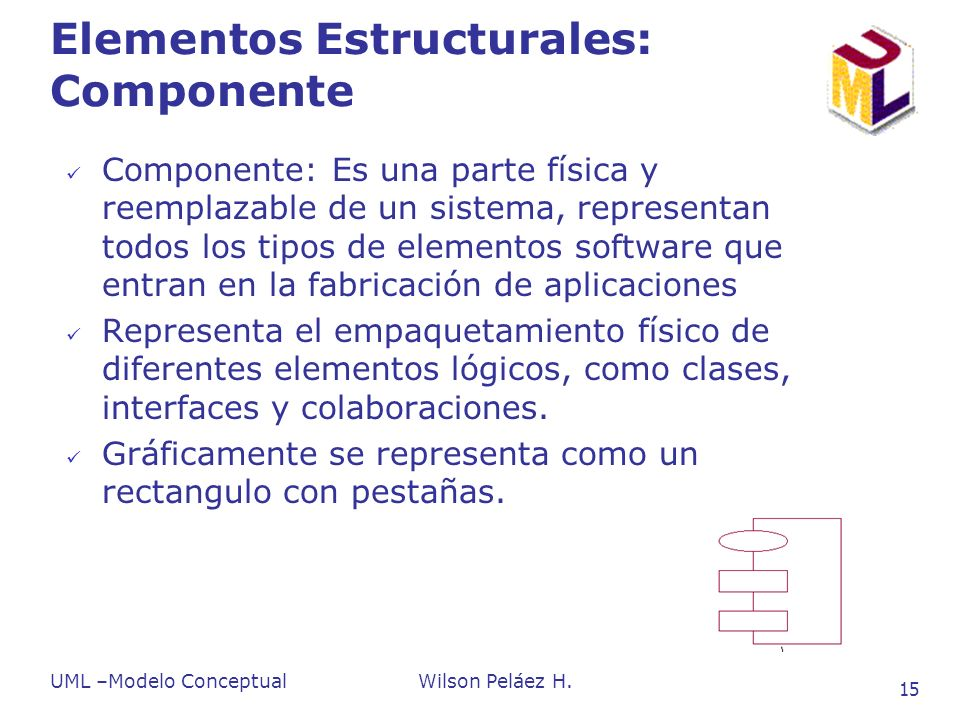 Elementos Estructurales: Componente