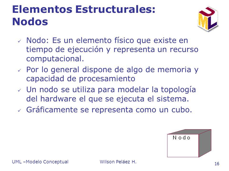Elementos Estructurales: Nodos
