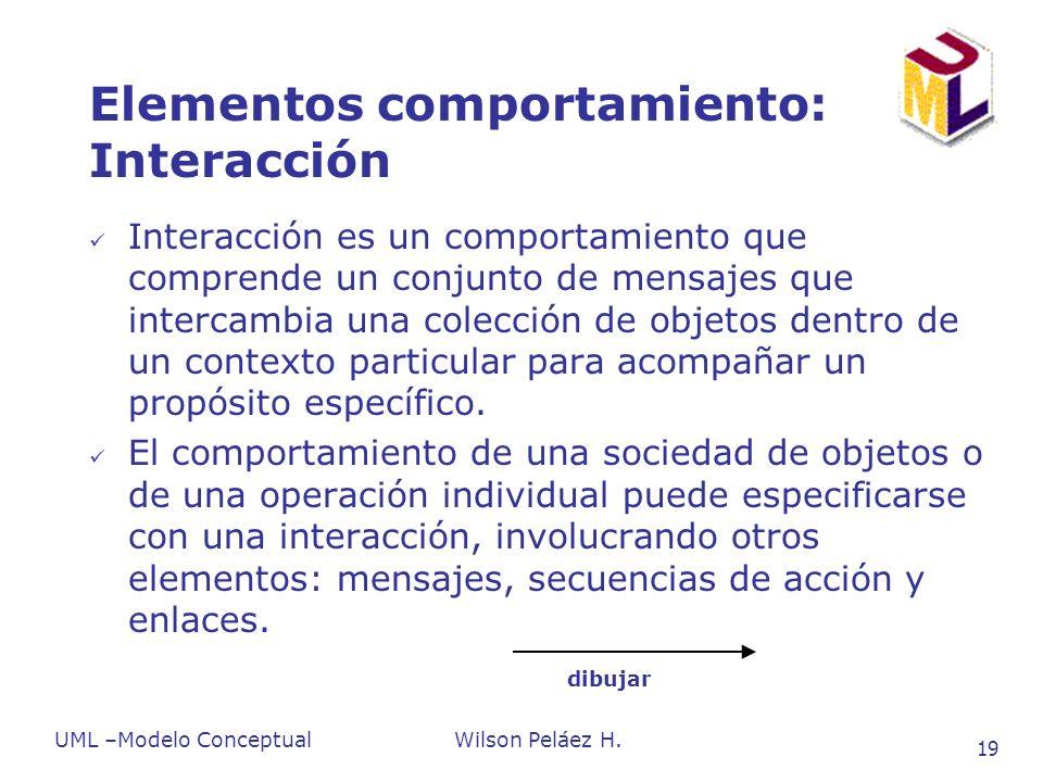 Elementos comportamiento: Interacción