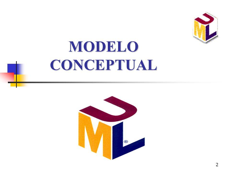 Introduccion a UML MODELO CONCEPTUAL