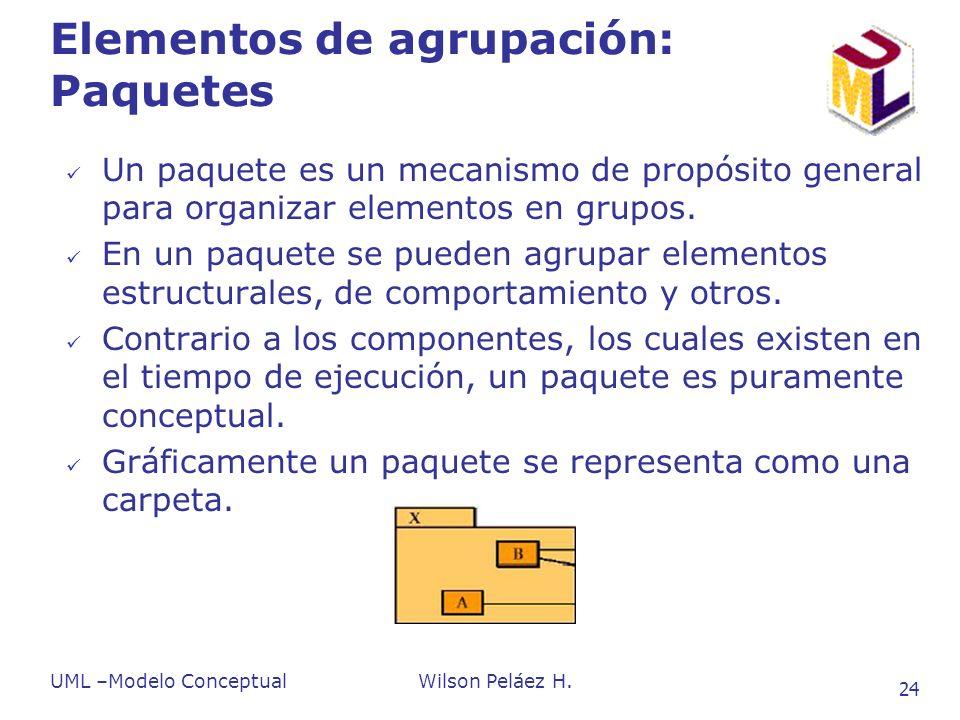 Elementos de agrupación: Paquetes