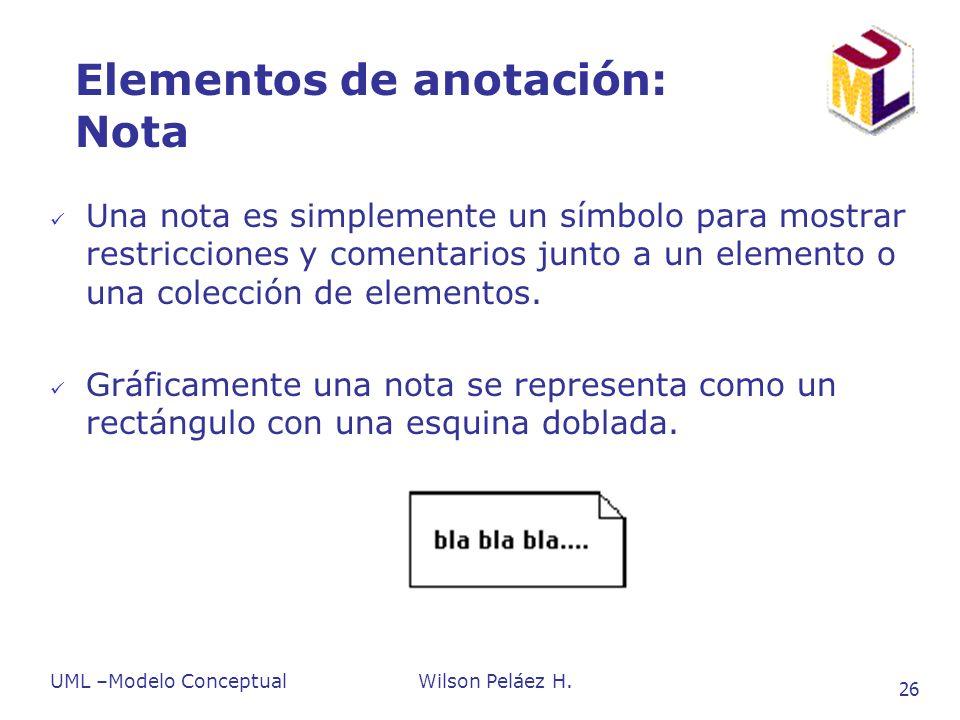 Elementos de anotación: Nota