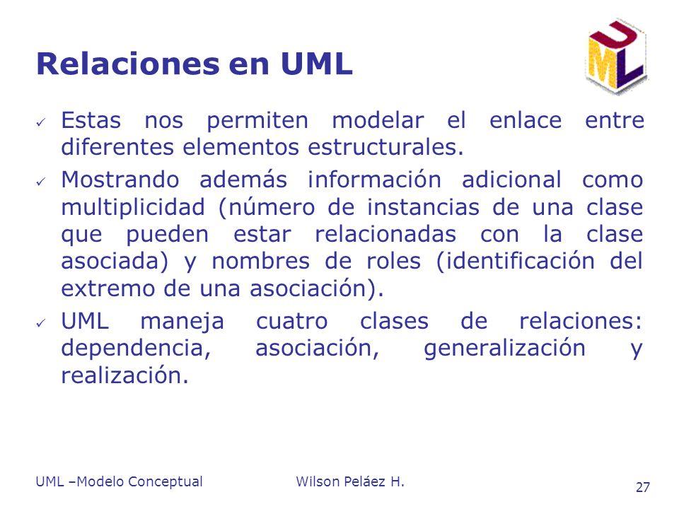 Relaciones en UML Estas nos permiten modelar el enlace entre diferentes elementos estructurales.