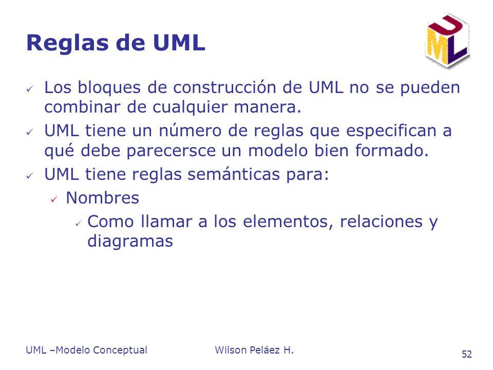 Reglas de UML Los bloques de construcción de UML no se pueden combinar de cualquier manera.