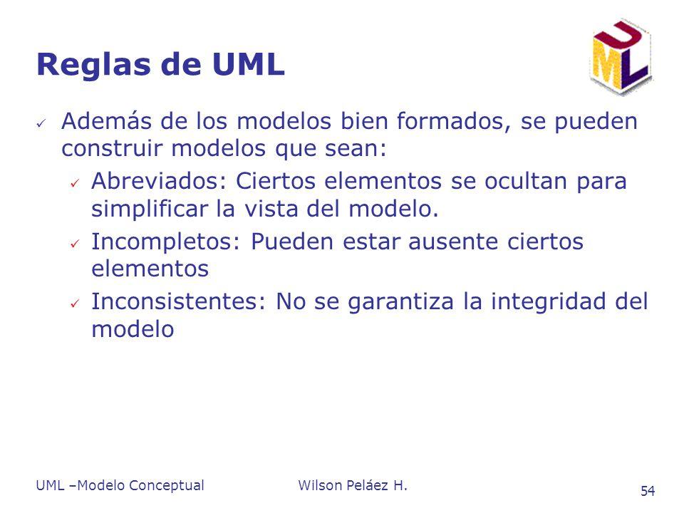 Reglas de UML Además de los modelos bien formados, se pueden construir modelos que sean:
