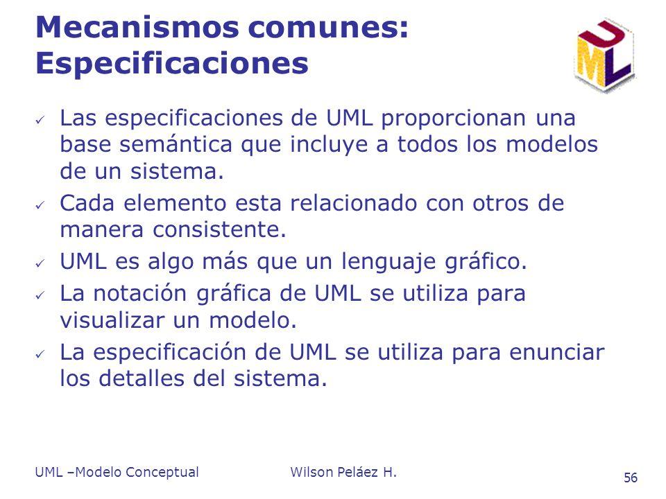 Mecanismos comunes: Especificaciones