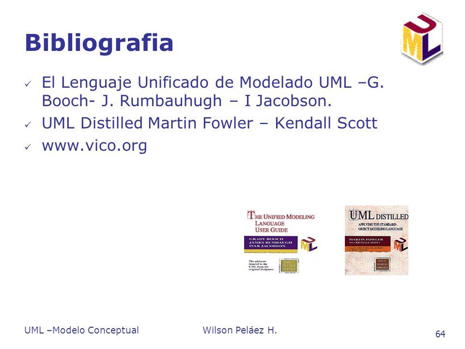 BibliografiaEl Lenguaje Unificado de Modelado UML –G. Booch- J. Rumbauhugh – I Jacobson. UML Distilled Martin Fowler – Kendall Scott.
