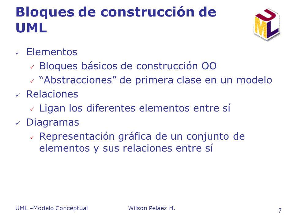 Bloques de construcción de UML