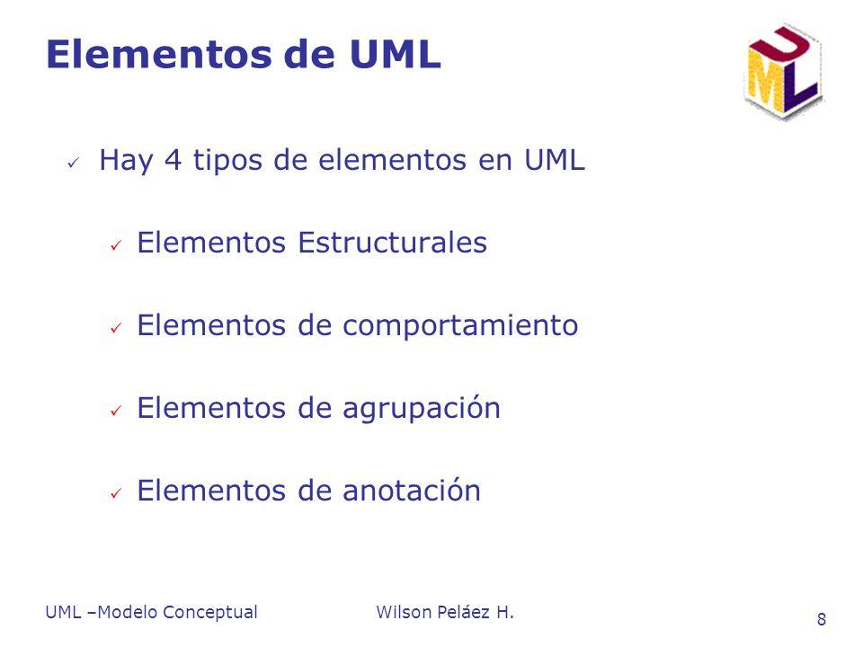 Elementos de UML Hay 4 tipos de elementos en UML
