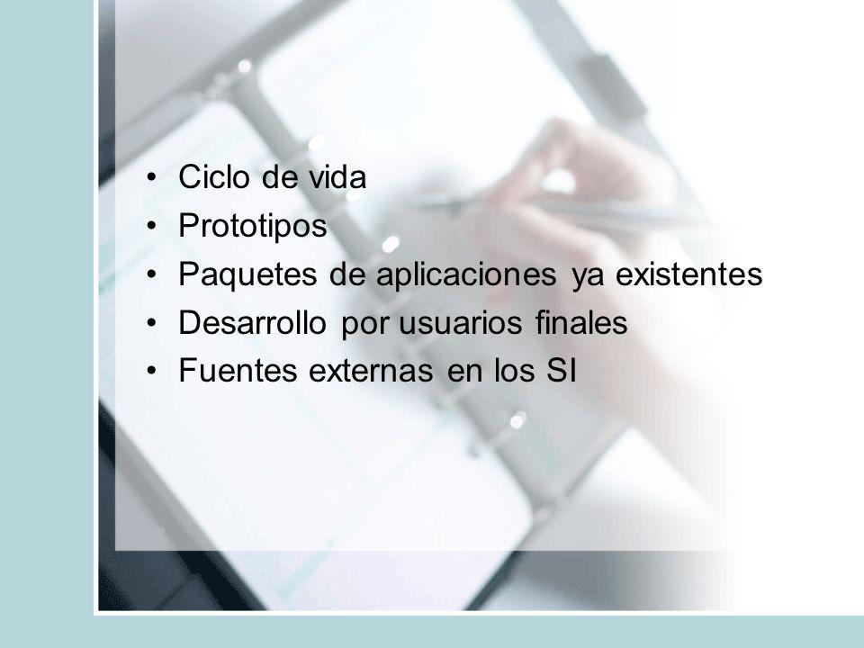 Ciclo de vida Prototipos. Paquetes de aplicaciones ya existentes. Desarrollo por usuarios finales.
