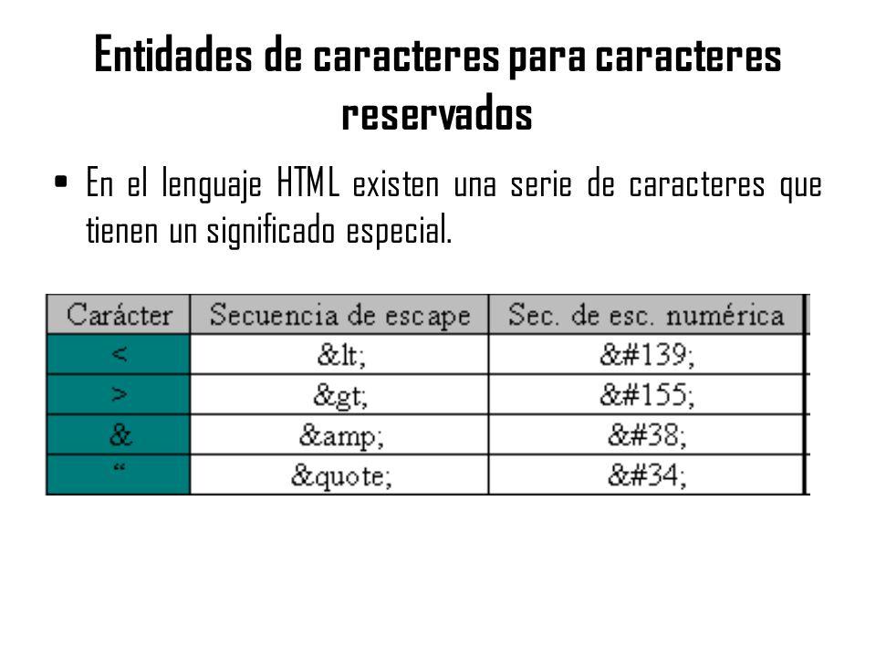 Entidades de caracteres para caracteres reservados