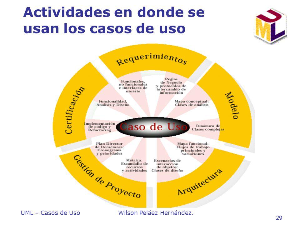 Actividades en donde se usan los casos de uso