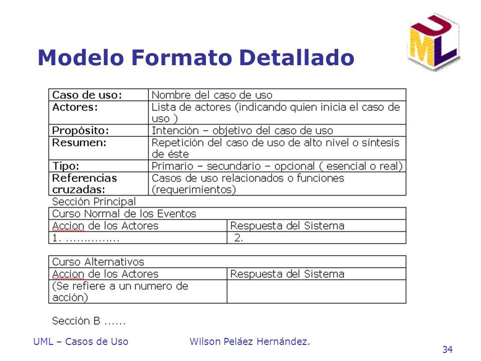 Modelo Formato Detallado