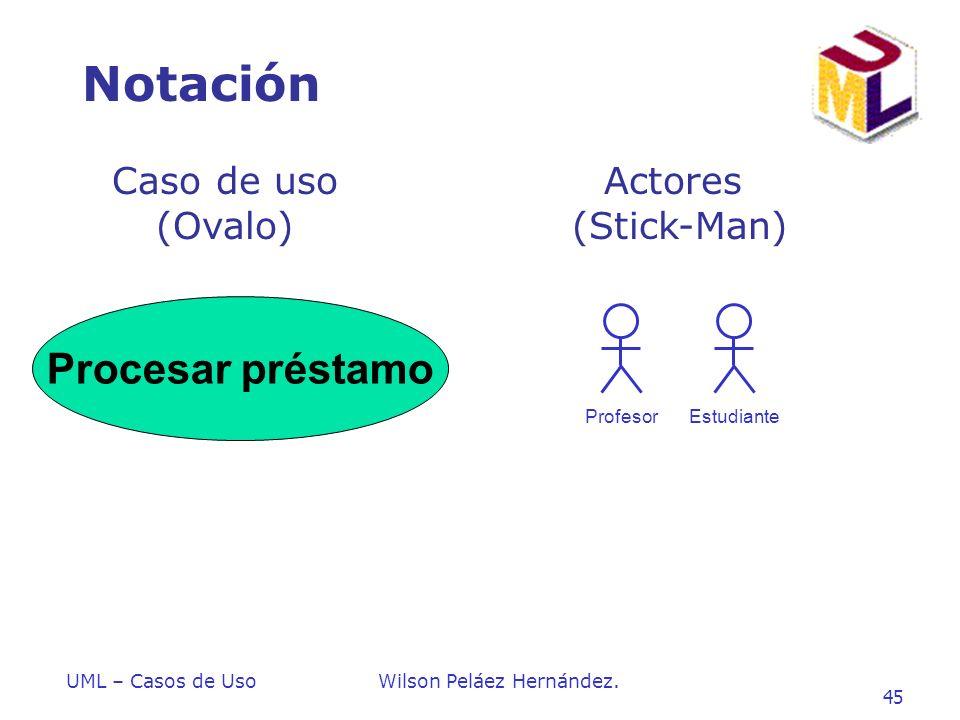 Notación Procesar préstamo Caso de uso (Ovalo) Actores (Stick-Man)