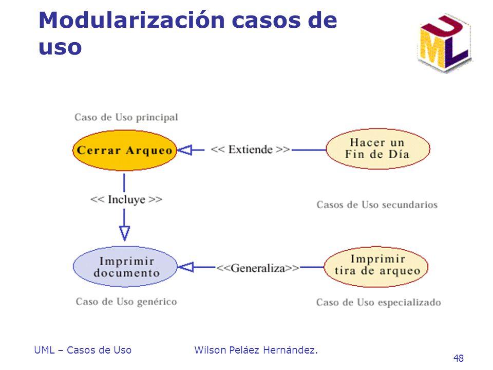 Modularización casos de uso
