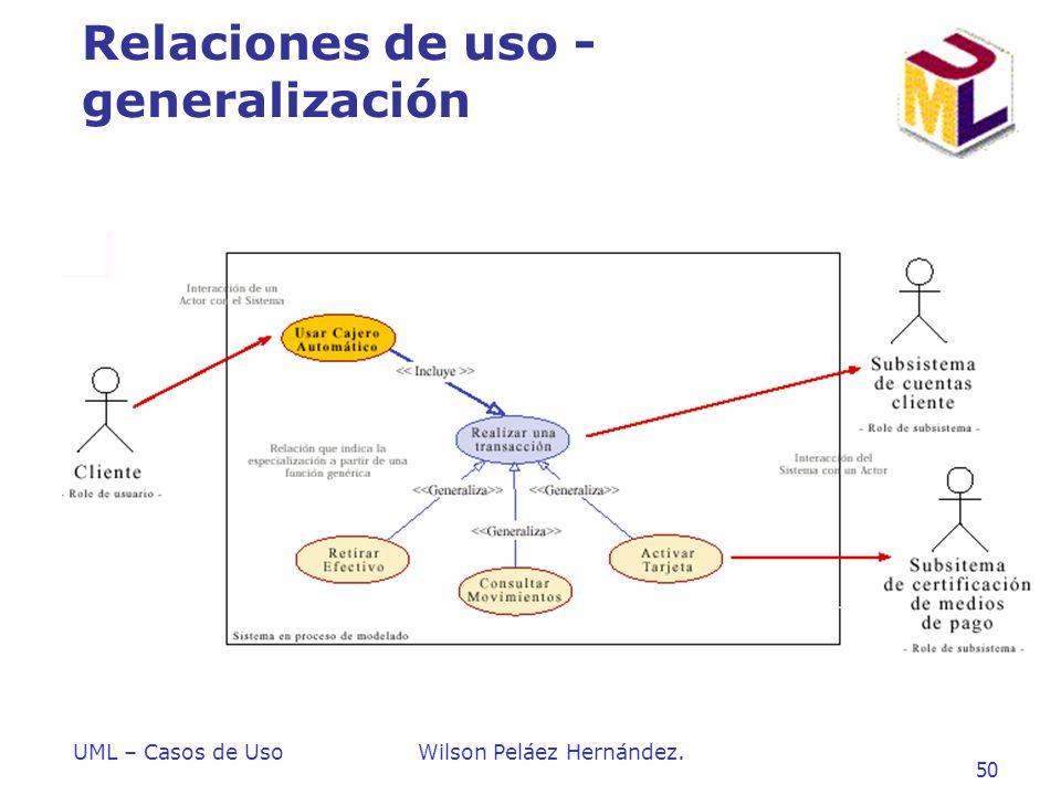 Relaciones de uso - generalización