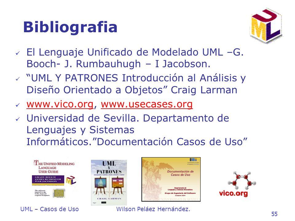 Bibliografia El Lenguaje Unificado de Modelado UML –G. Booch- J. Rumbauhugh – I Jacobson.