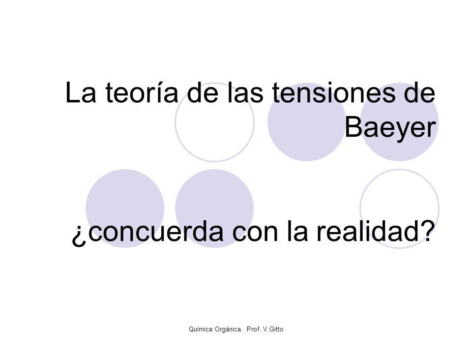 La teoría de las tensiones de Baeyer ¿concuerda con la realidad