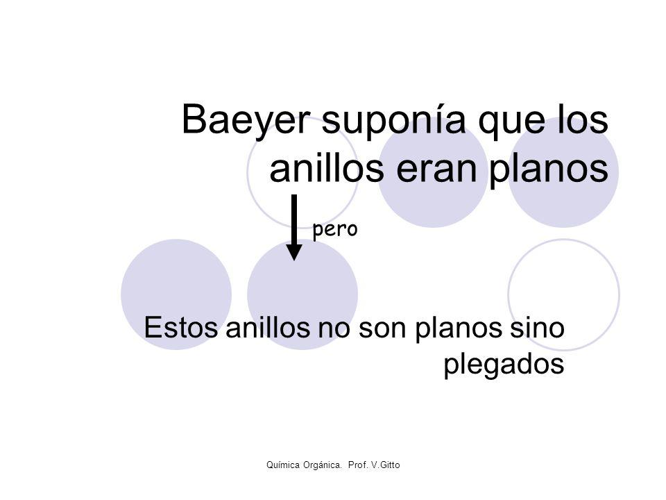 Baeyer suponía que los anillos eran planos