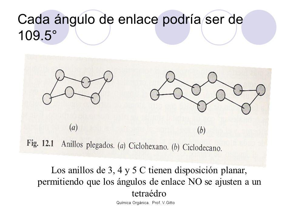 Cada ángulo de enlace podría ser de 109.5°