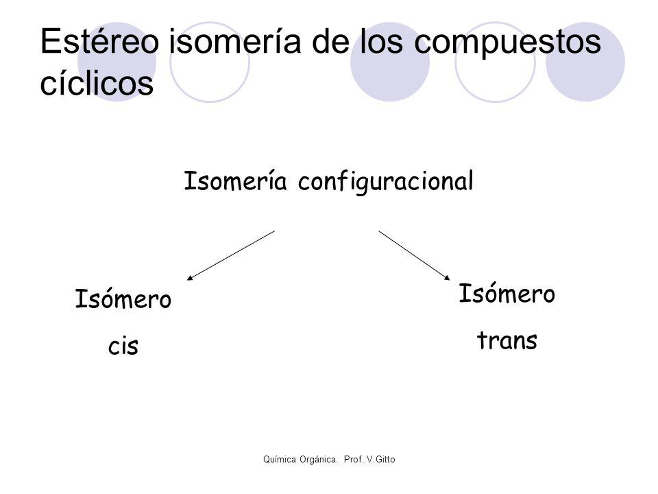 Estéreo isomería de los compuestos cíclicos