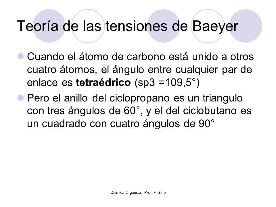 Teoría de las tensiones de Baeyer
