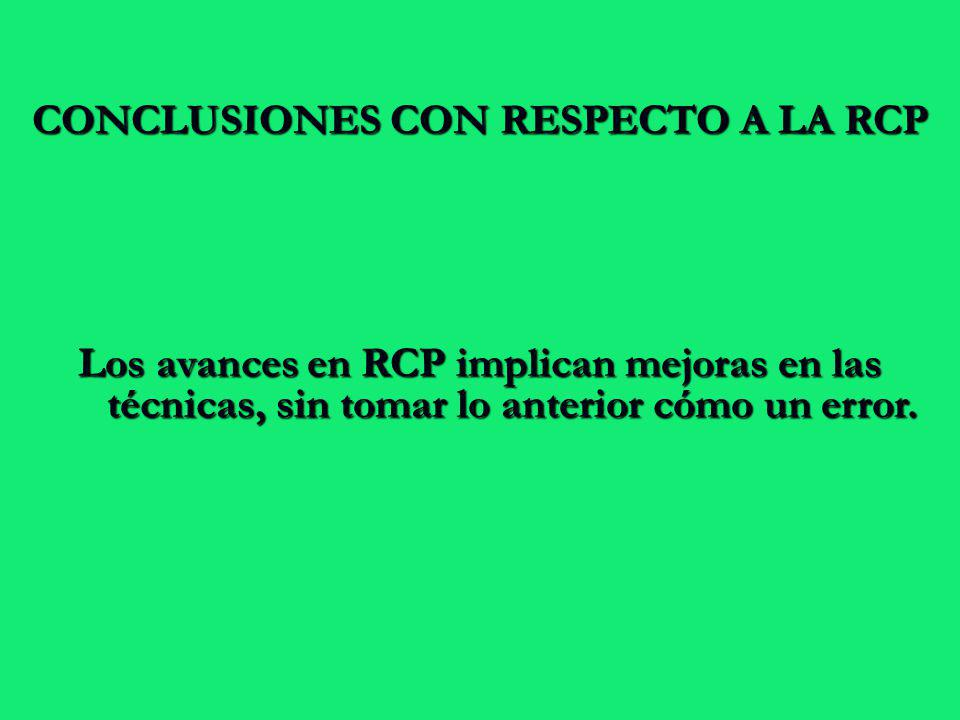 CONCLUSIONES CON RESPECTO A LA RCP