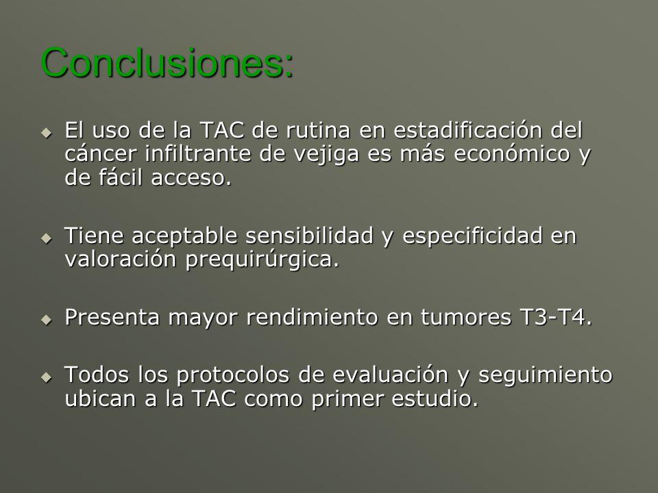 Conclusiones: El uso de la TAC de rutina en estadificación del cáncer infiltrante de vejiga es más económico y de fácil acceso.