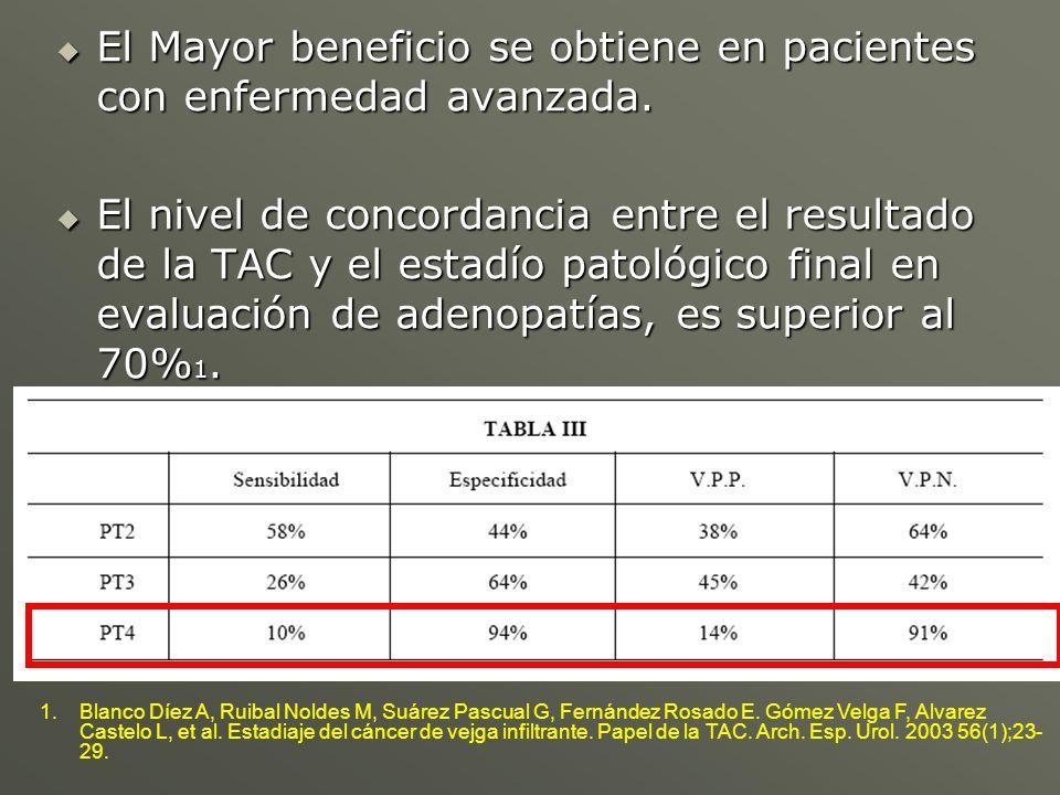 El Mayor beneficio se obtiene en pacientes con enfermedad avanzada.