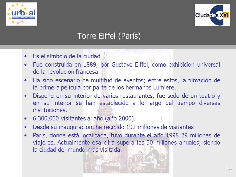 Torre Eiffel (París) Es el símbolo de la ciudad