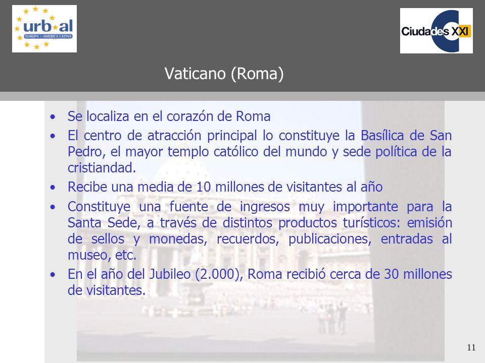 Vaticano (Roma) Se localiza en el corazón de Roma