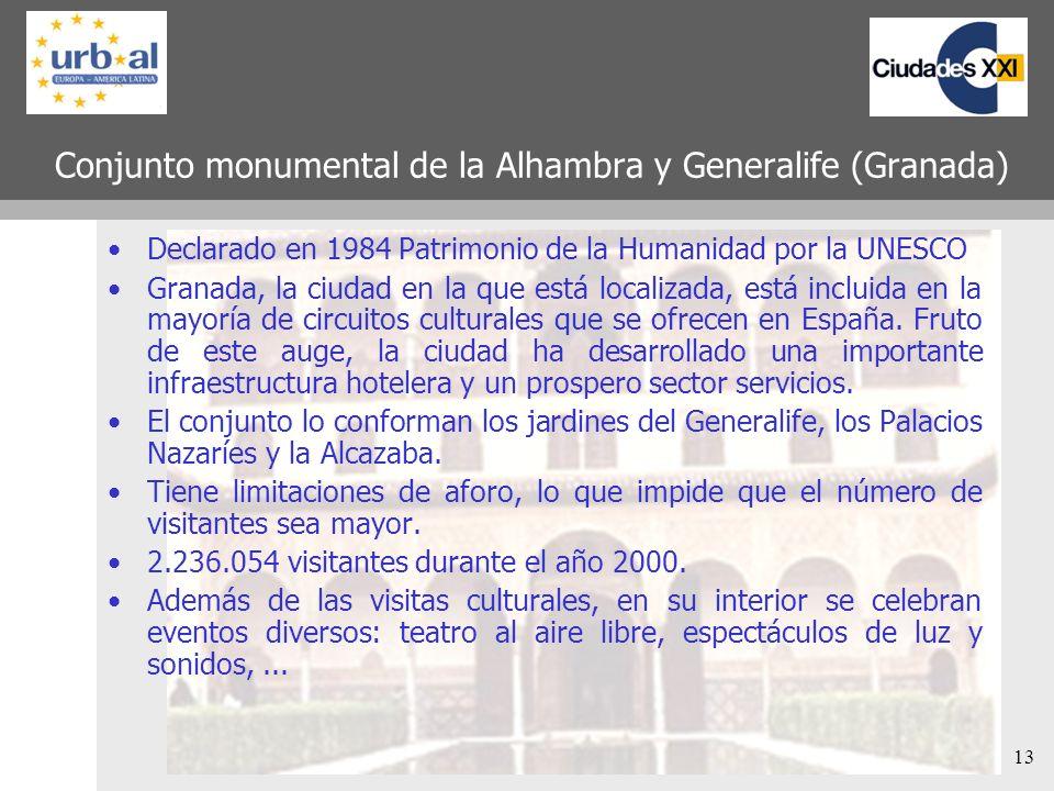 Conjunto monumental de la Alhambra y Generalife (Granada)