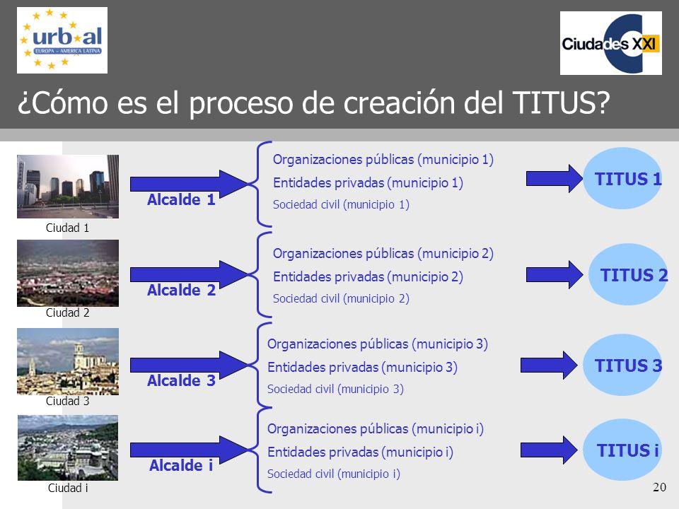 ¿Cómo es el proceso de creación del TITUS