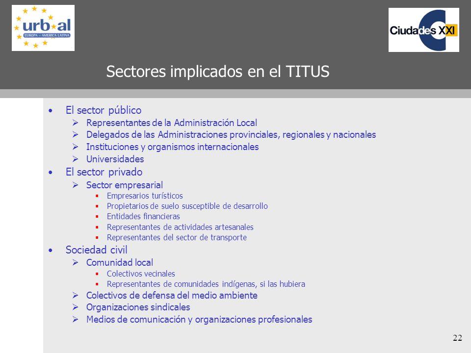 Sectores implicados en el TITUS