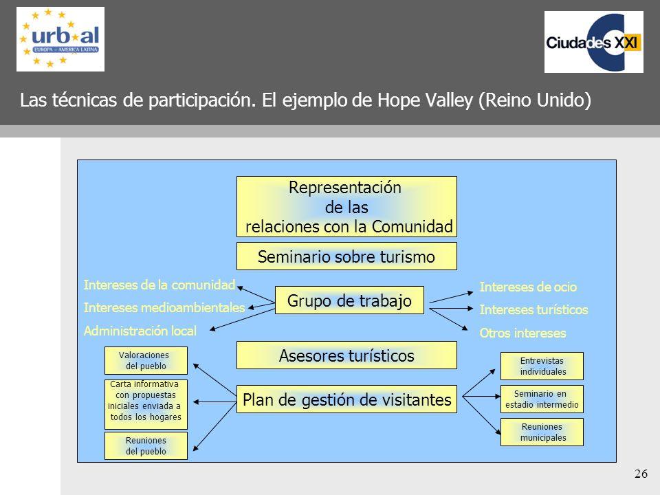 Las técnicas de participación. El ejemplo de Hope Valley (Reino Unido)