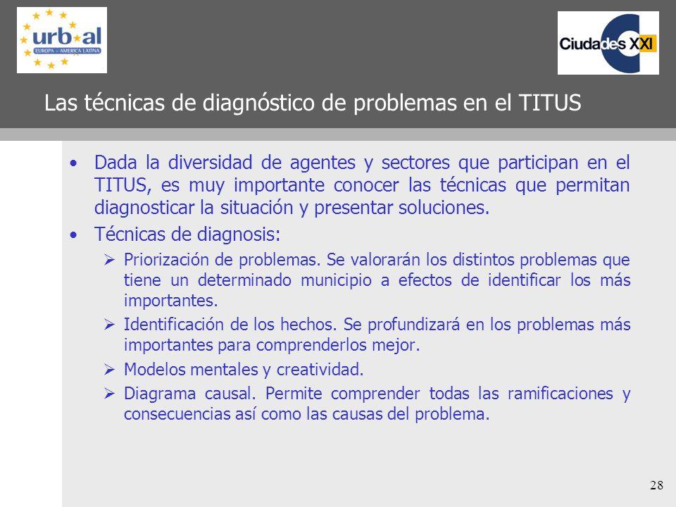 Las técnicas de diagnóstico de problemas en el TITUS