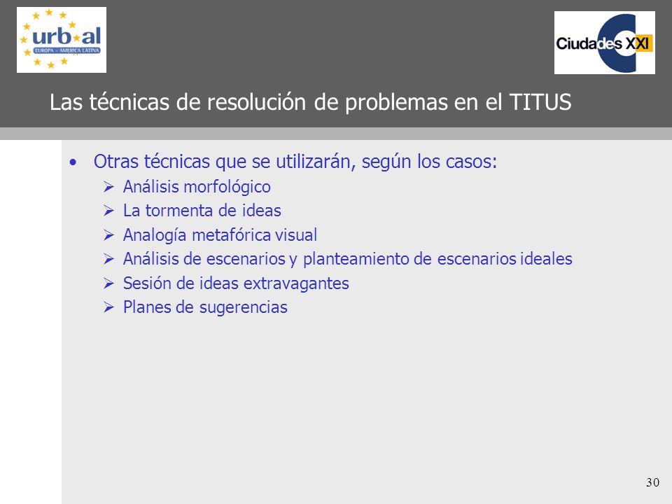 Las técnicas de resolución de problemas en el TITUS