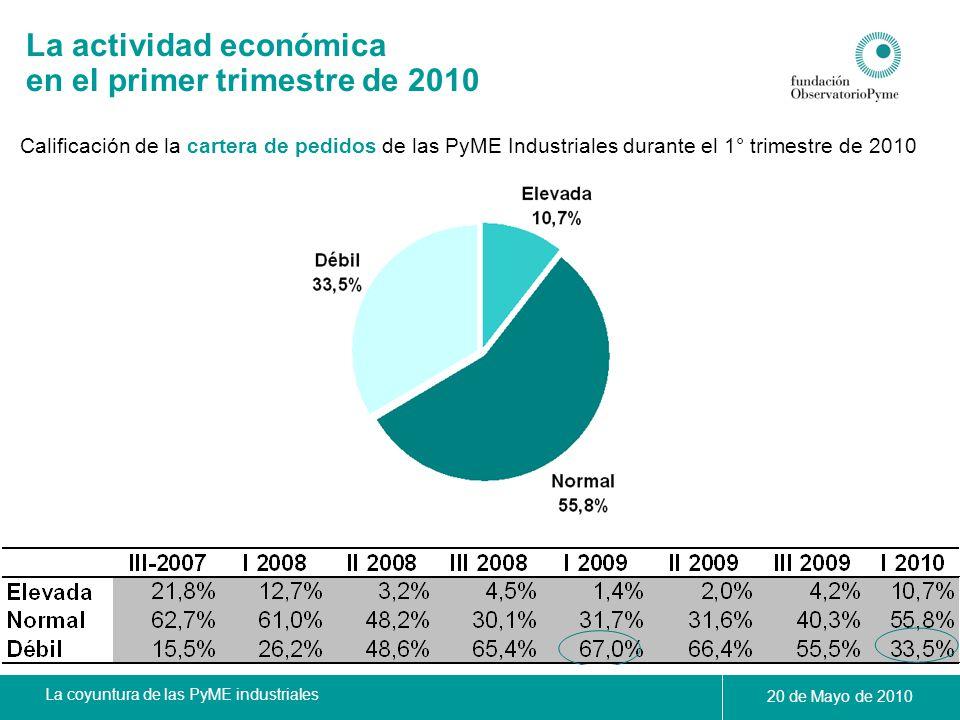 La actividad económica en el primer trimestre de 2010