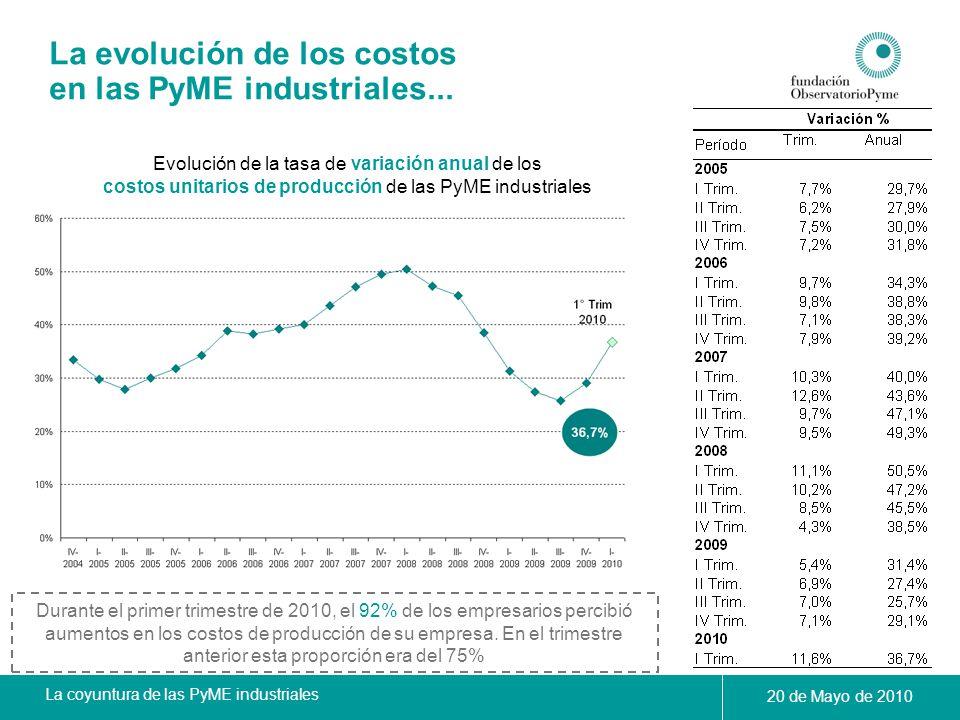 La evolución de los costos en las PyME industriales...