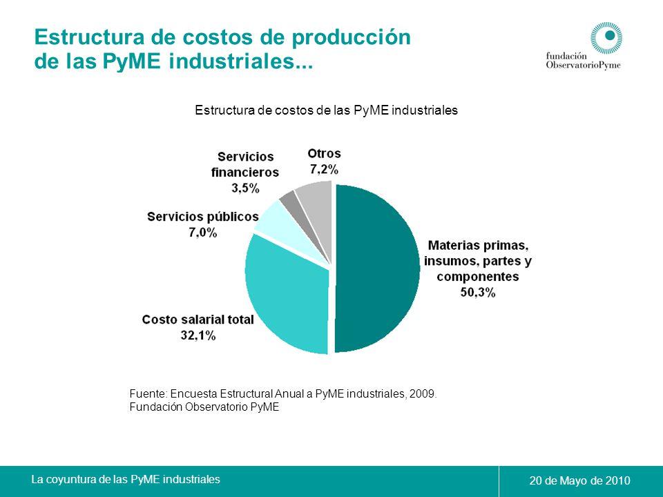 Estructura de costos de las PyME industriales