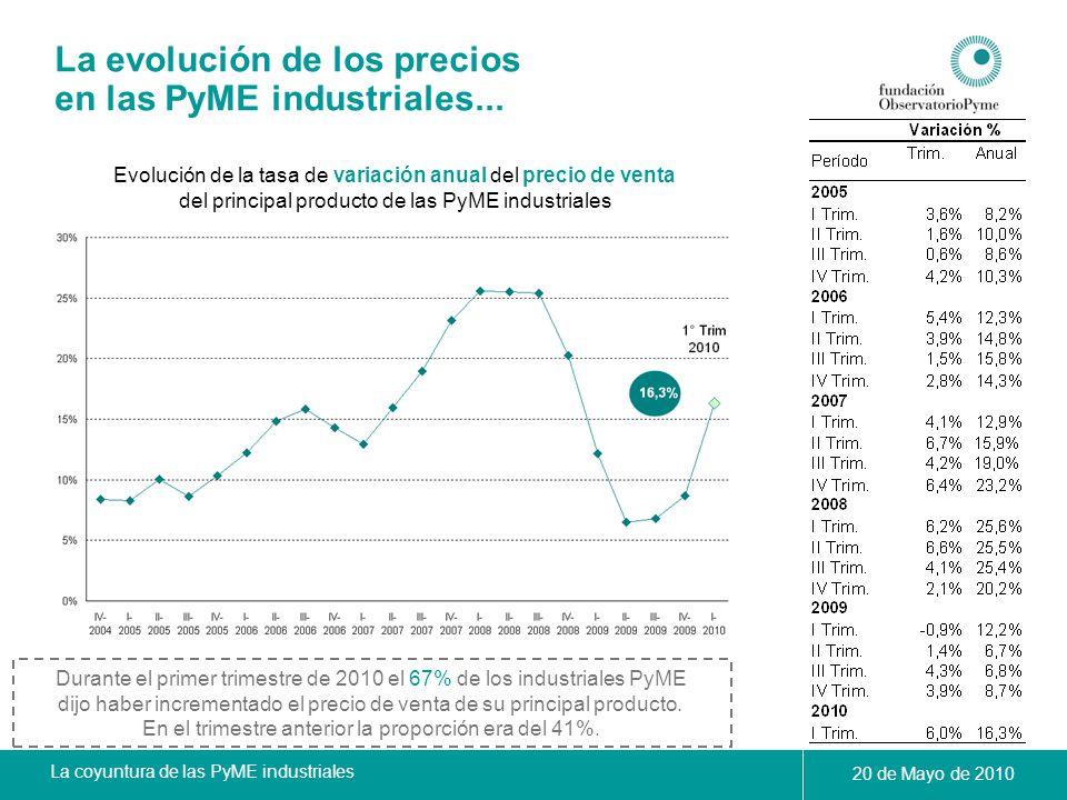 La evolución de los precios en las PyME industriales...