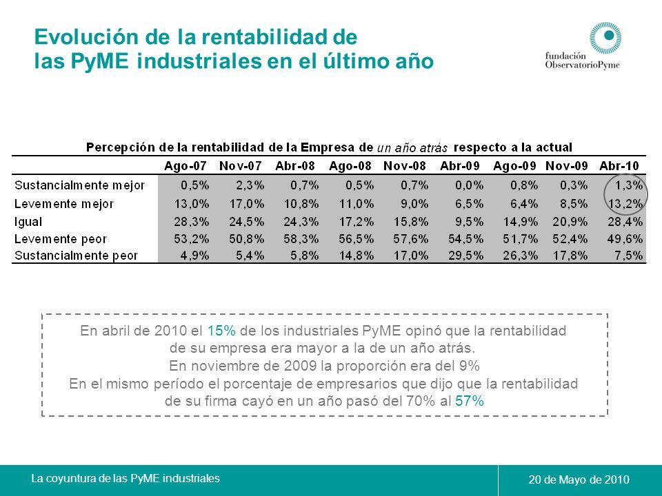 Evolución de la rentabilidad de las PyME industriales en el último año