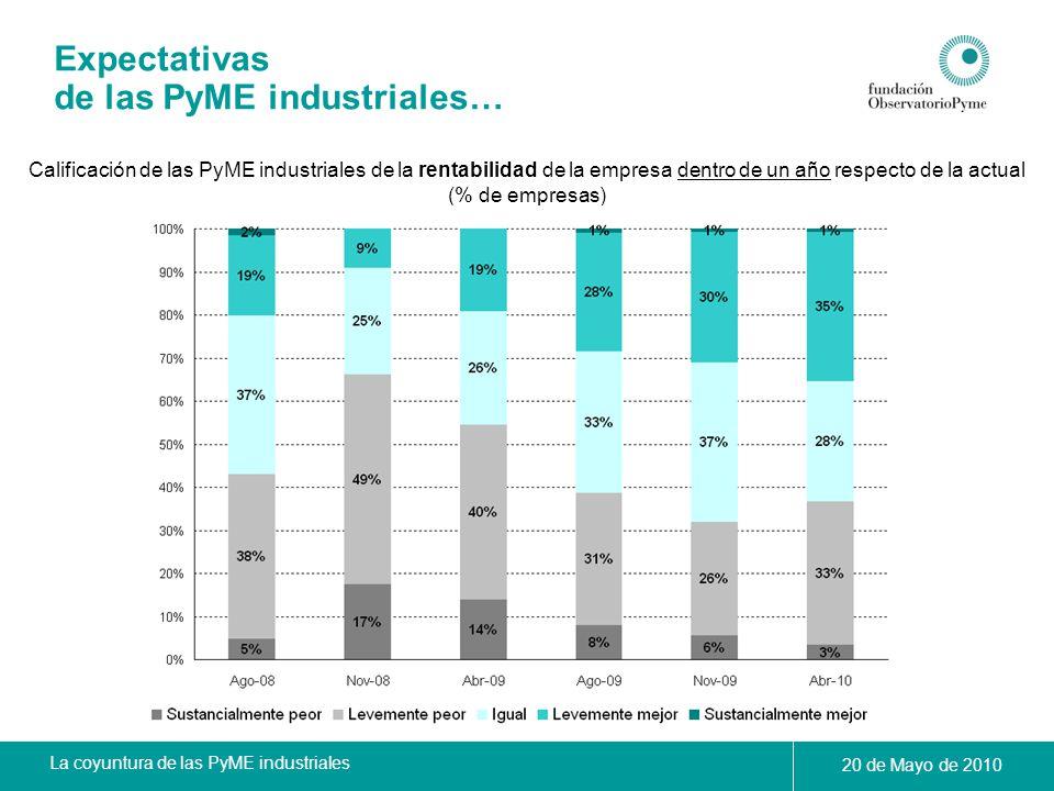 de las PyME industriales…