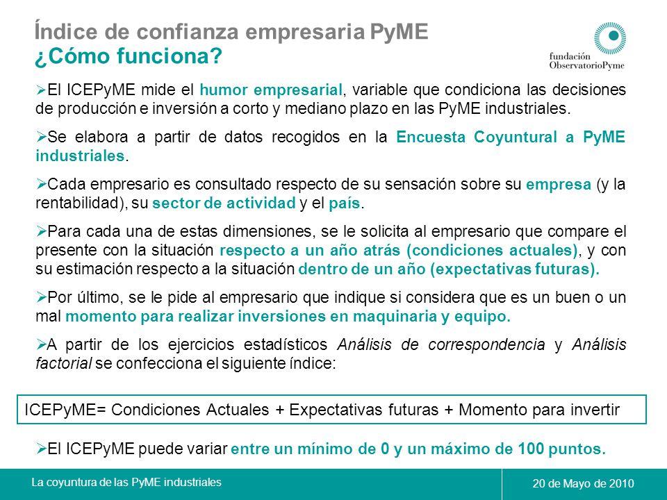 Índice de confianza empresaria PyME ¿Cómo funciona