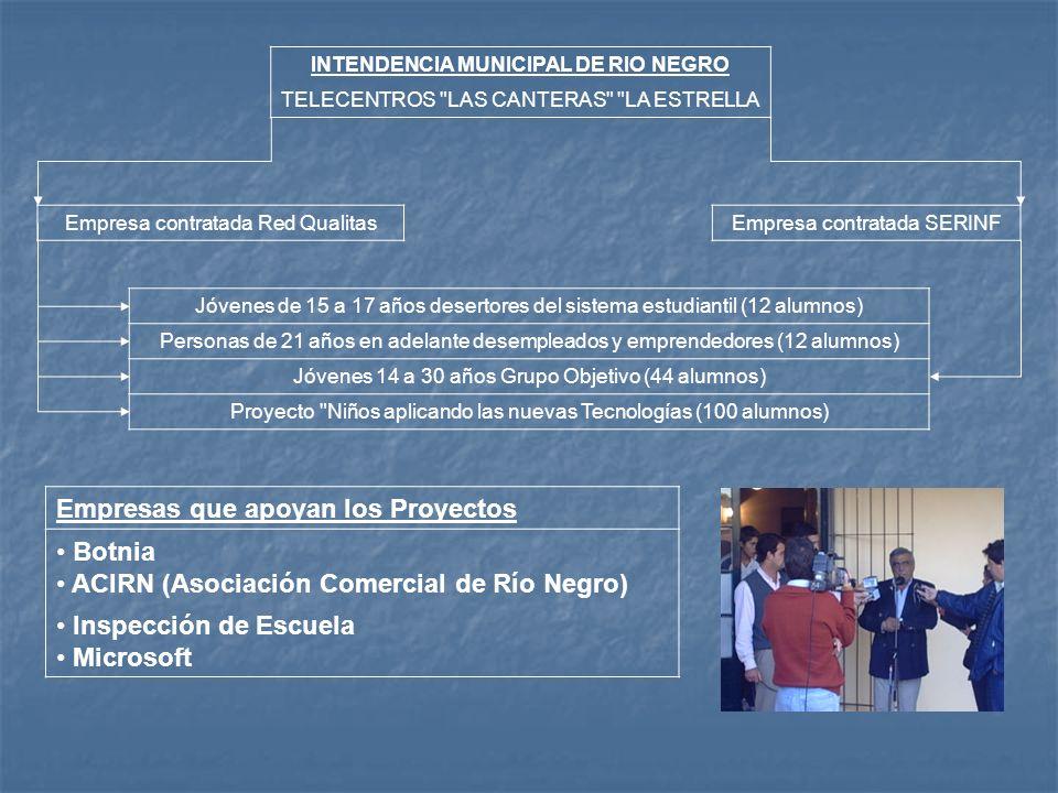 INTENDENCIA MUNICIPAL DE RIO NEGRO