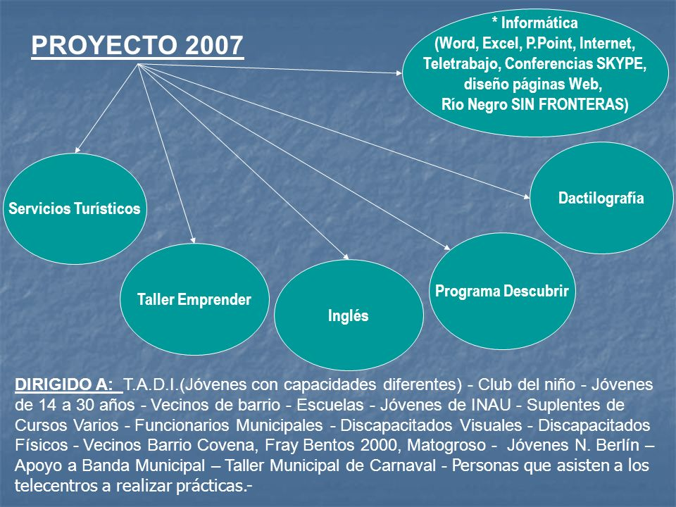 PROYECTO 2007 * Informática (Word, Excel, P.Point, Internet,
